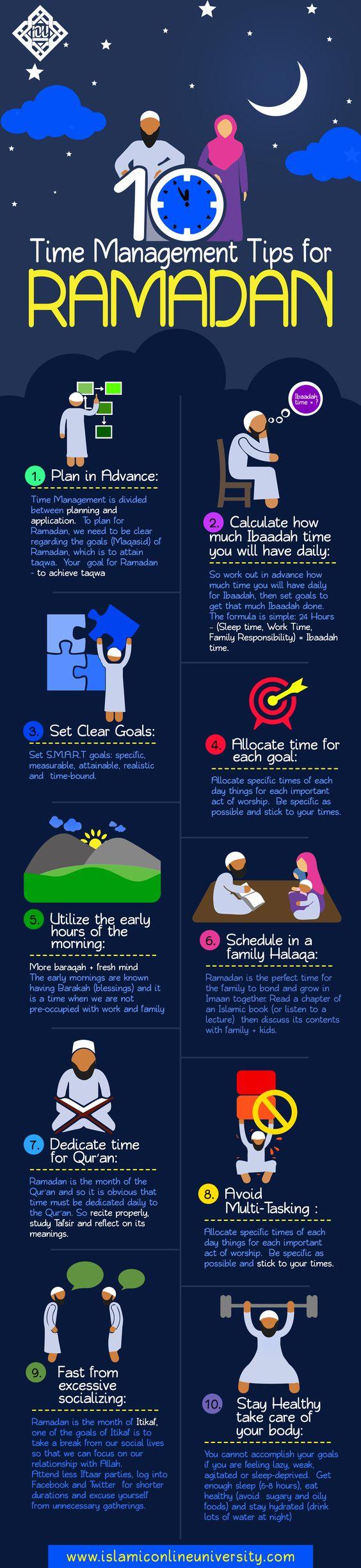 RamadanTips
