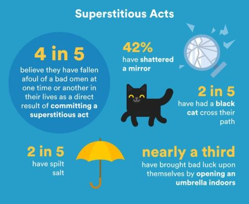The most common (and the most interesting) British superstitions